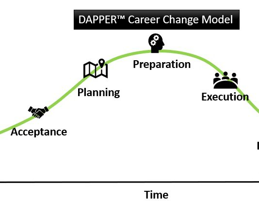 6 Stages of Career Change- The DAPPER Model Makes Change Easy