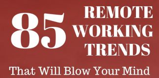 85 Powerful Statistics & Trends in Remote Working / Telecommuting