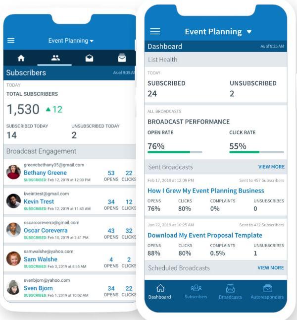 AWebers Reporting & Statistic App