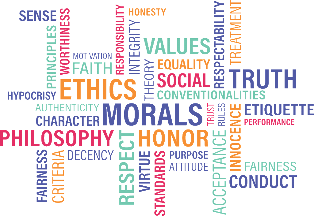 7 Steps of Ethical Decision Making