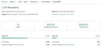 MailChimp Campaign Reporting - Screenshot