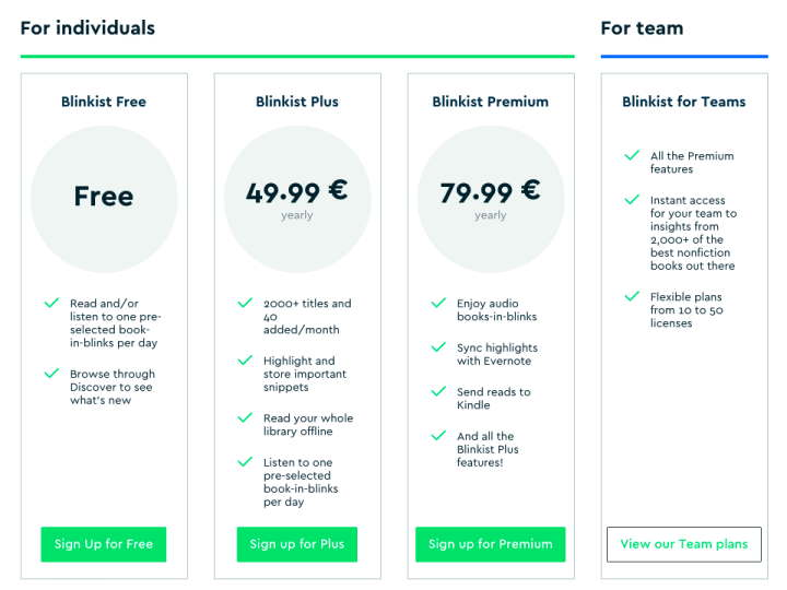 Blinkist - Pricing & Services - Actually a Bargain