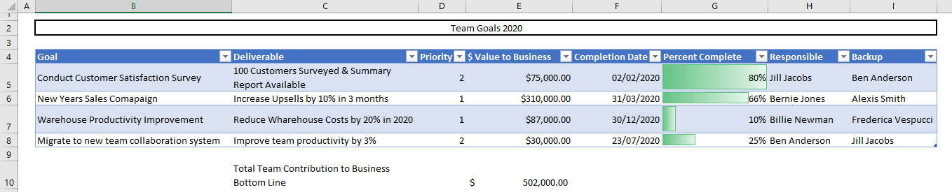 Using Excel To Set & Track Team Goals to Improve Team Productivity