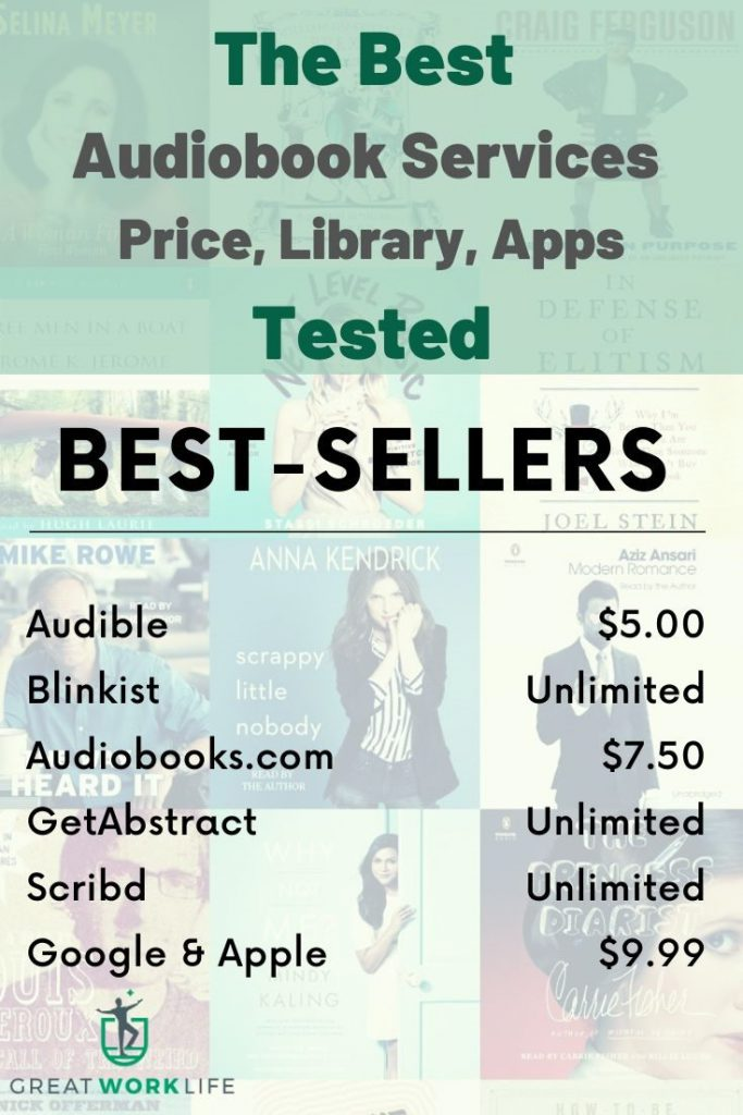 Best Audiobook Services